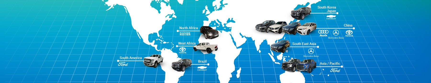 Auto/Car supply business - Import / Export | AutoGlobalTrade